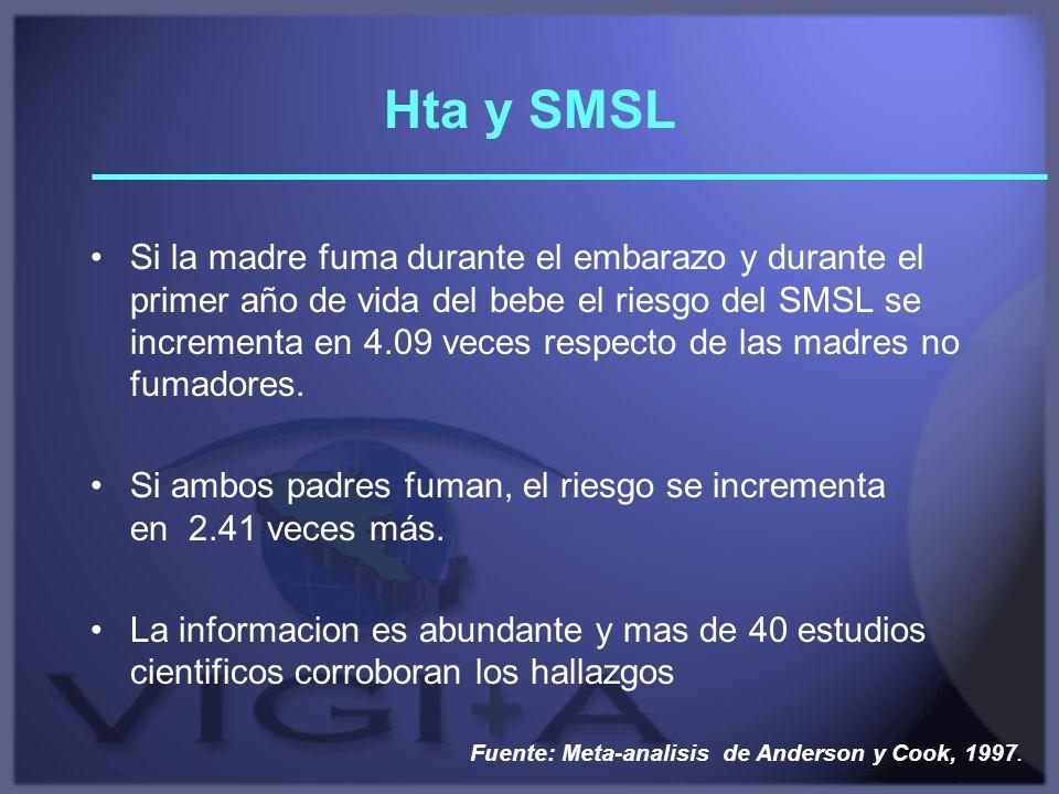 Hta y SMSL