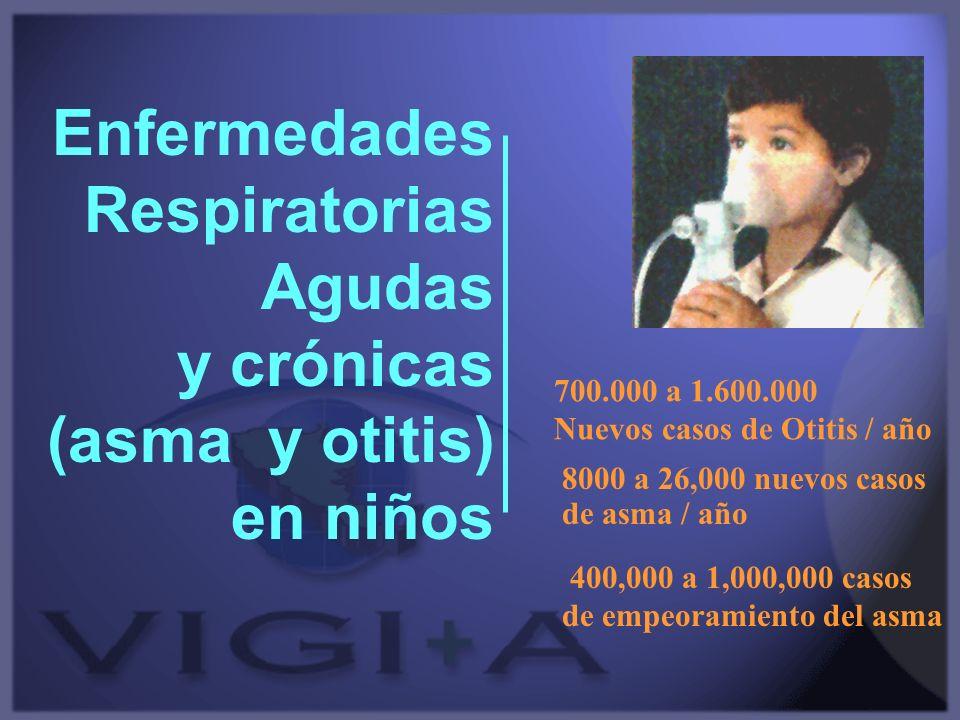 Enfermedades Respiratorias Agudas y crónicas (asma y otitis) en niños