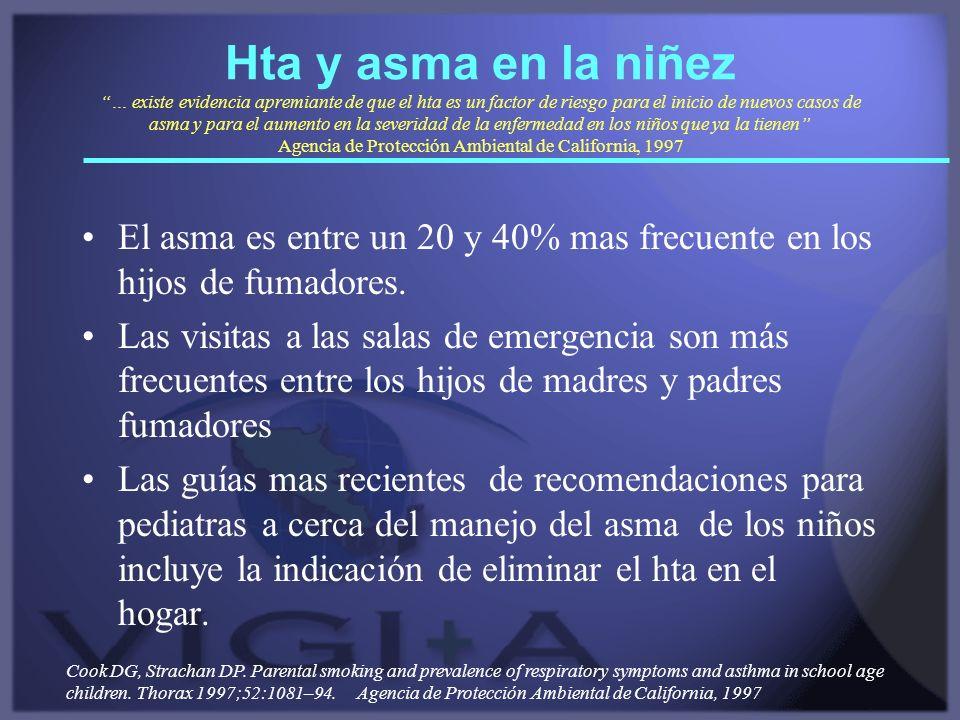 Hta y asma en la niñez … existe evidencia apremiante de que el hta es un factor de riesgo para el inicio de nuevos casos de asma y para el aumento en la severidad de la enfermedad en los niños que ya la tienen Agencia de Protección Ambiental de California, 1997