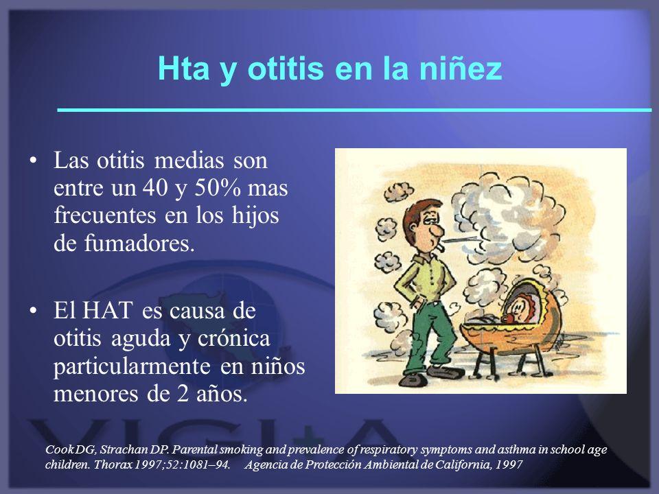 Hta y otitis en la niñez Las otitis medias son entre un 40 y 50% mas frecuentes en los hijos de fumadores.