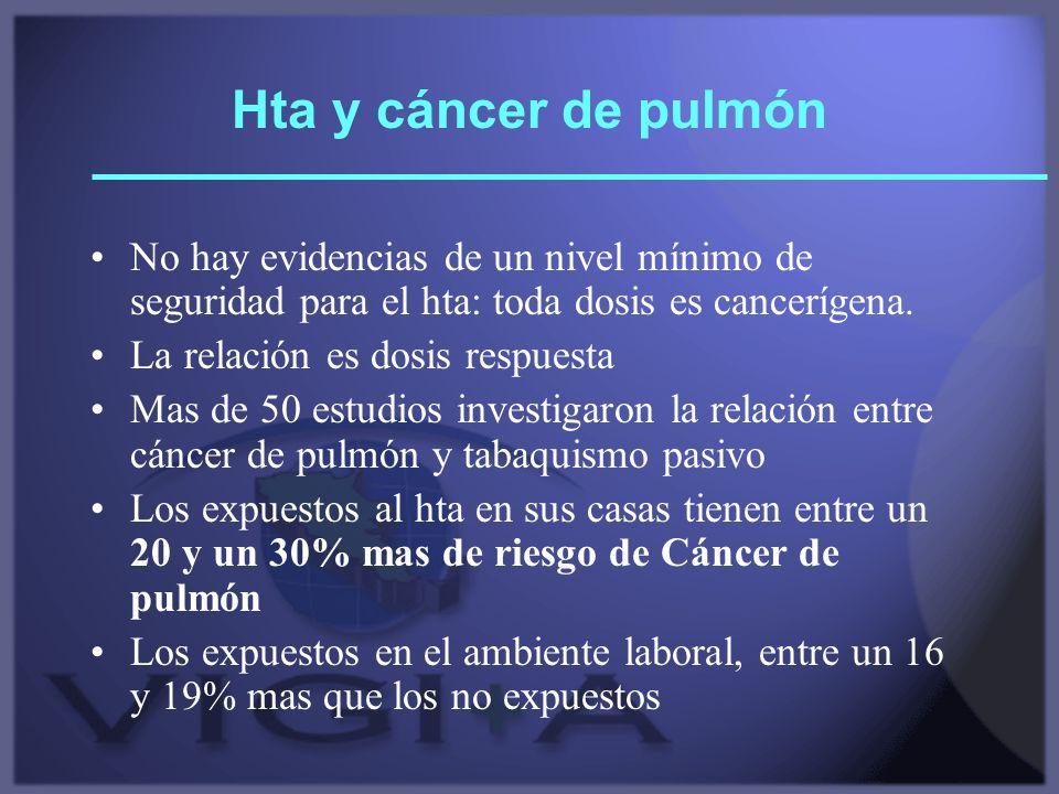 Hta y cáncer de pulmón No hay evidencias de un nivel mínimo de seguridad para el hta: toda dosis es cancerígena.