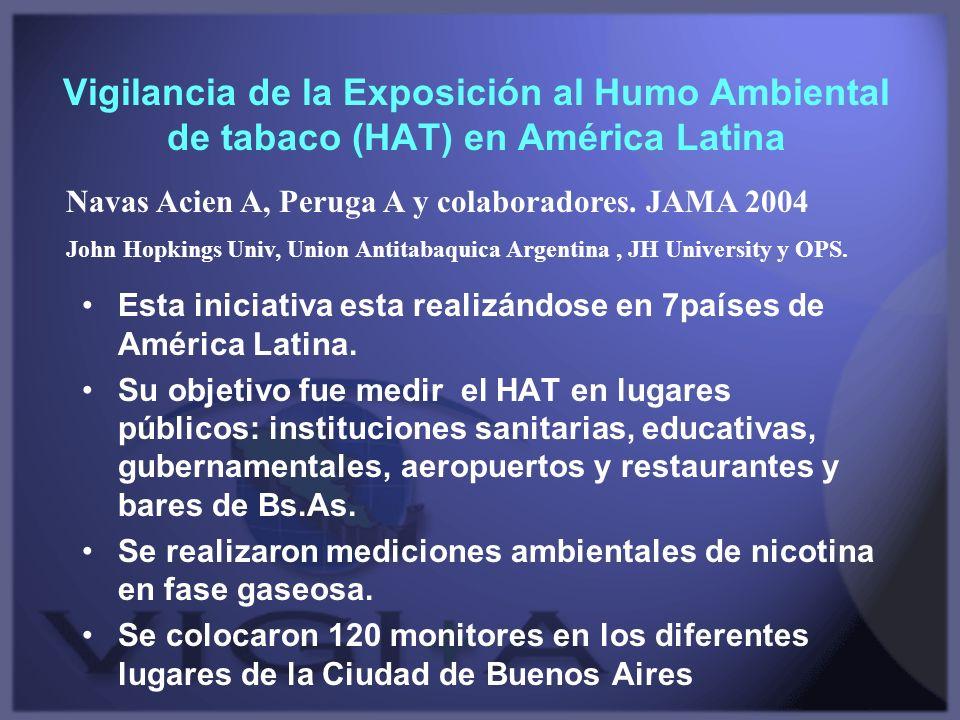 Vigilancia de la Exposición al Humo Ambiental de tabaco (HAT) en América Latina