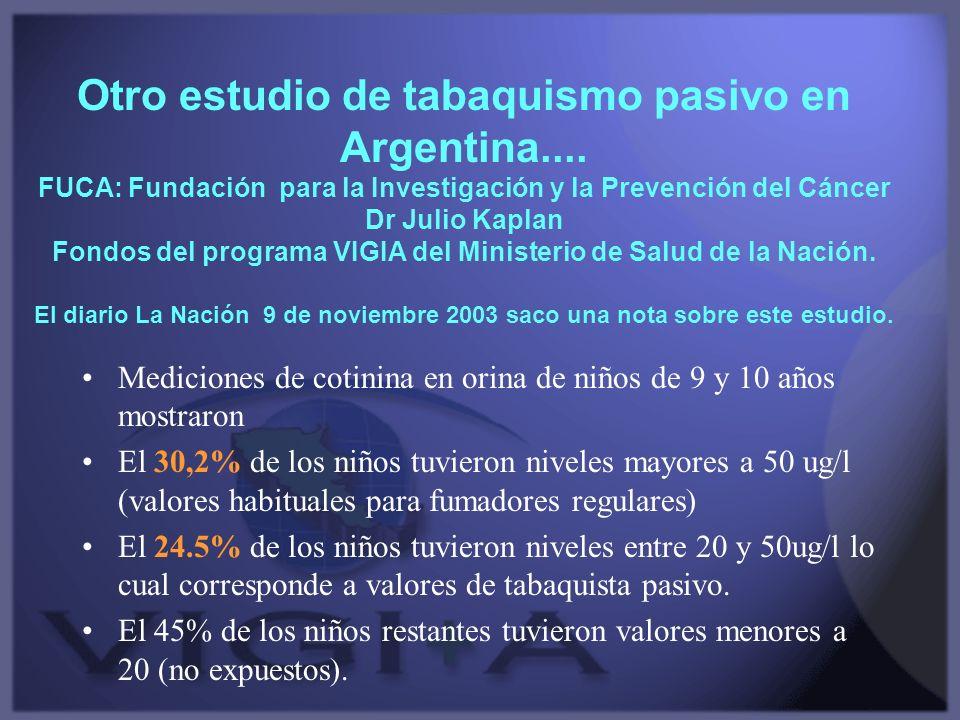 Otro estudio de tabaquismo pasivo en Argentina