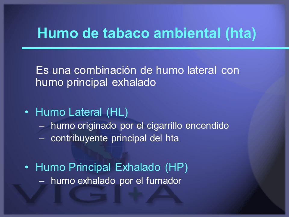 Humo de tabaco ambiental (hta)