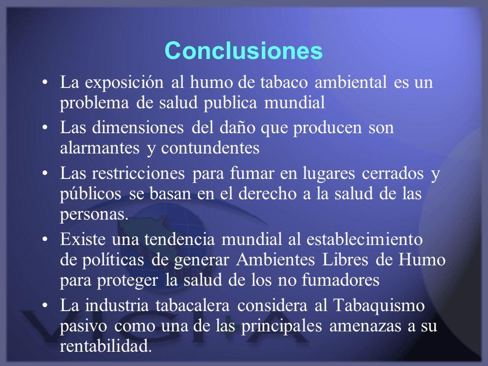 Conclusiones La exposición al humo de tabaco ambiental es un problema de salud publica mundial.