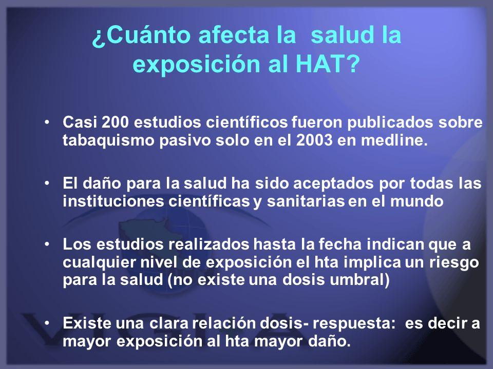 ¿Cuánto afecta la salud la exposición al HAT
