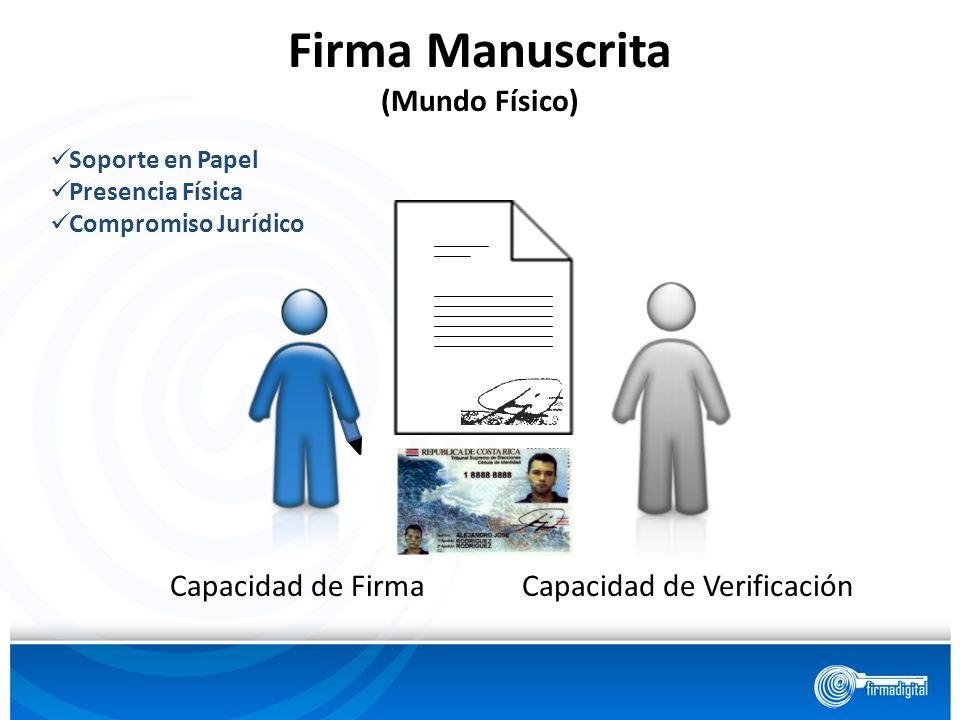 Firma Manuscrita (Mundo Físico)