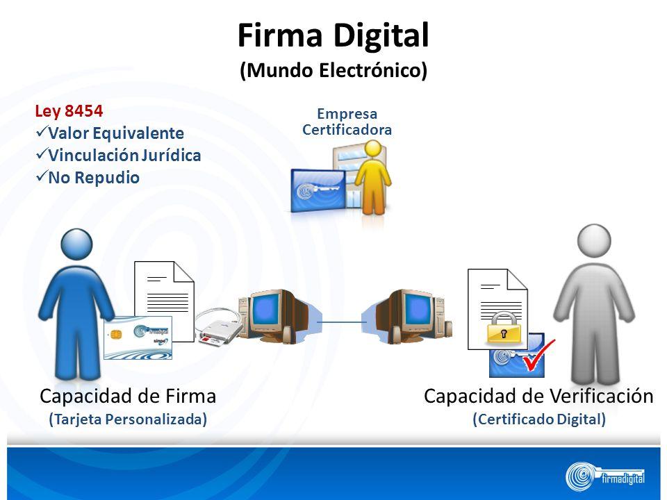 Firma Digital (Mundo Electrónico)
