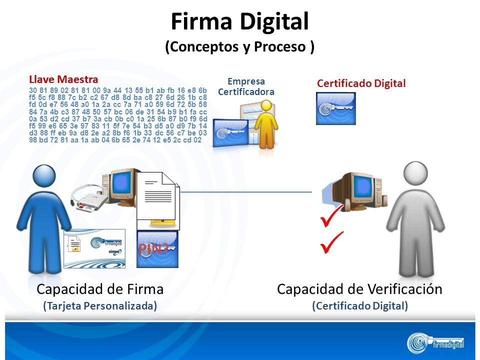 Firma Digital (Conceptos y Proceso )