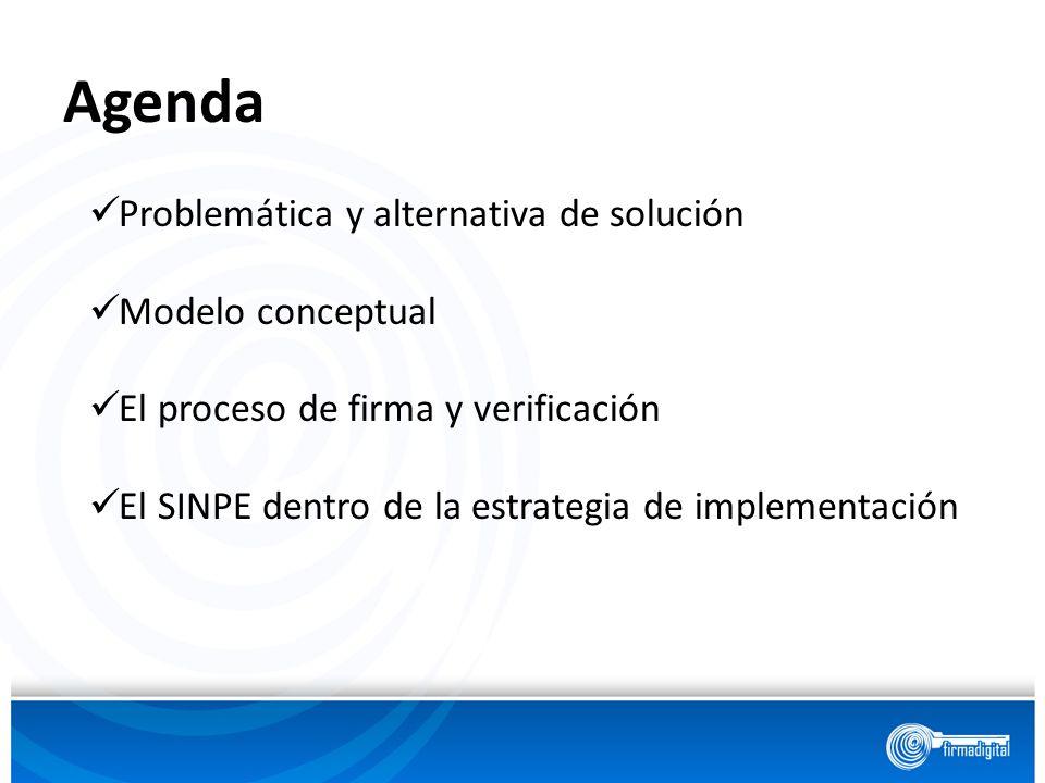 Agenda Problemática y alternativa de solución Modelo conceptual