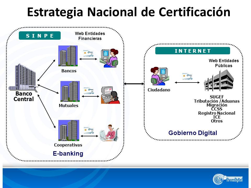 Estrategia Nacional de Certificación