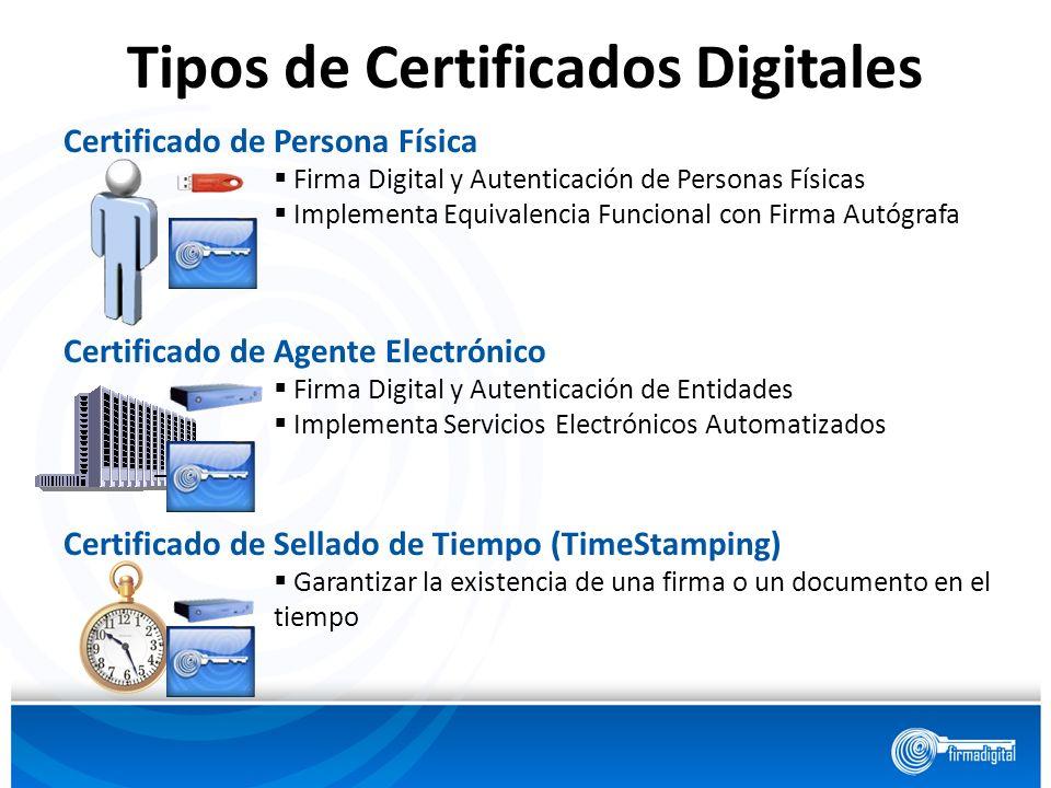 Tipos de Certificados Digitales