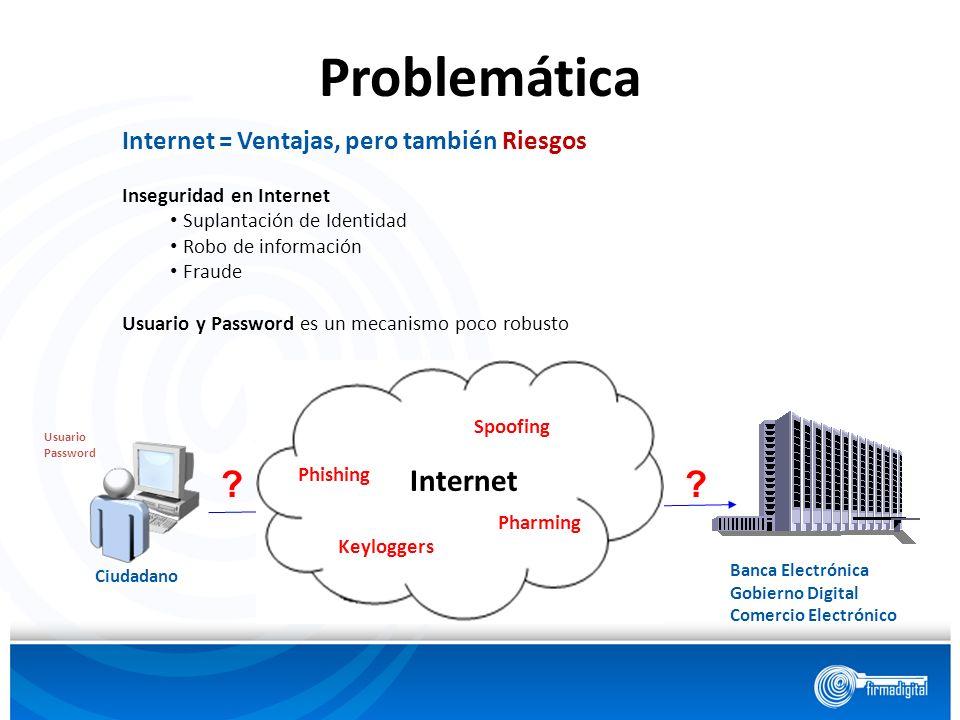 Problemática Internet Internet = Ventajas, pero también Riesgos