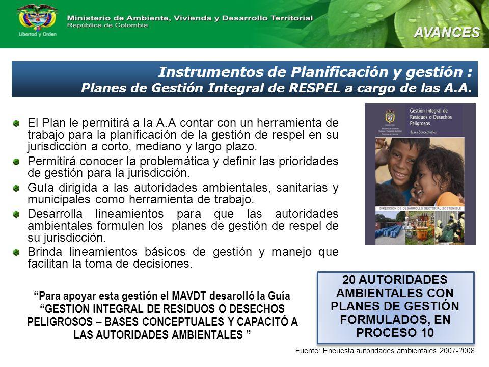 Instrumentos de Planificación y gestión :