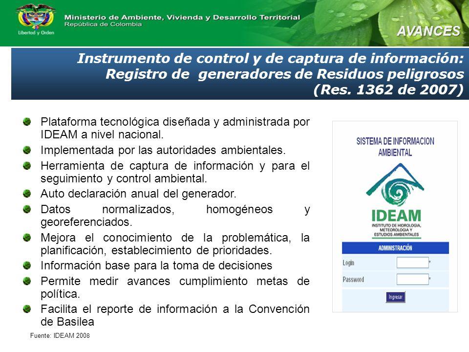 AVANCES Instrumento de control y de captura de información: Registro de generadores de Residuos peligrosos.