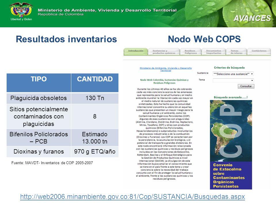 Resultados inventarios Nodo Web COPS