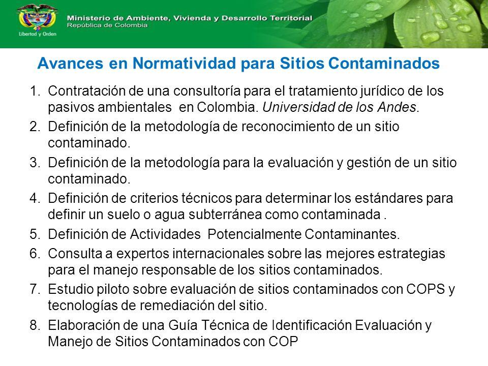 Avances en Normatividad para Sitios Contaminados