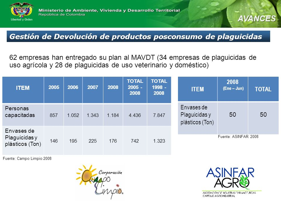 AVANCES Gestión de Devolución de productos posconsumo de plaguicidas
