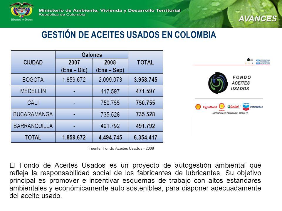 GESTIÓN DE ACEITES USADOS EN COLOMBIA