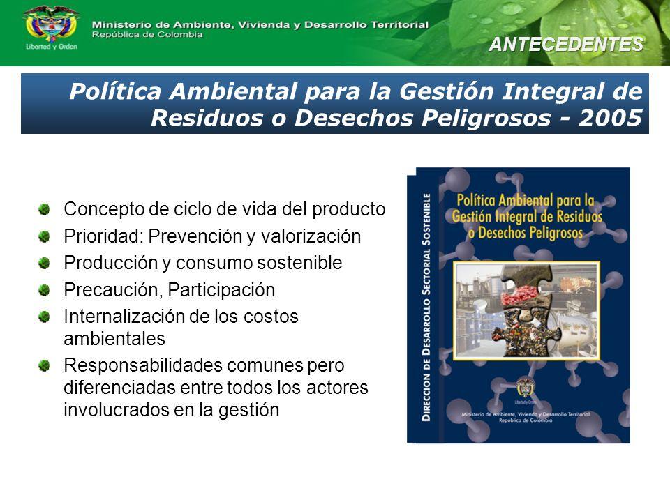 ANTECEDENTES Política Ambiental para la Gestión Integral de Residuos o Desechos Peligrosos - 2005. Concepto de ciclo de vida del producto.