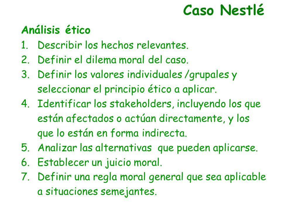 Caso Nestlé Análisis ético Describir los hechos relevantes.
