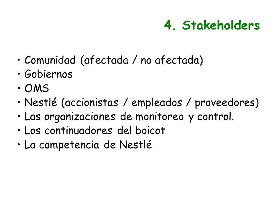 4. Stakeholders Comunidad (afectada / no afectada) Gobiernos OMS