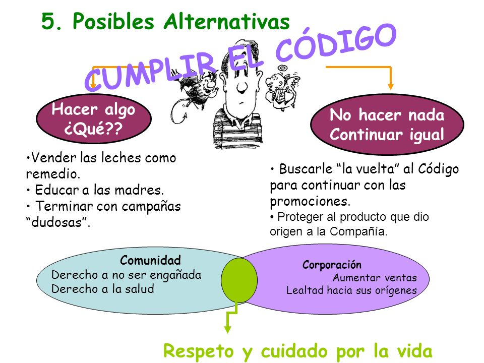 5. Posibles Alternativas