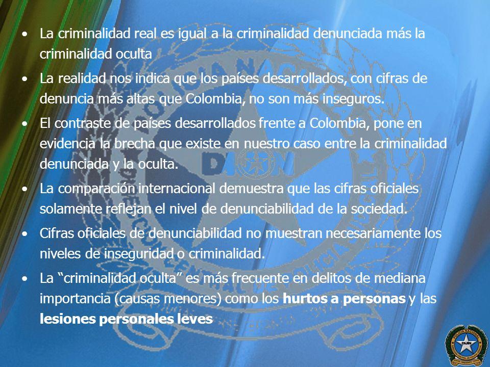 La criminalidad real es igual a la criminalidad denunciada más la criminalidad oculta