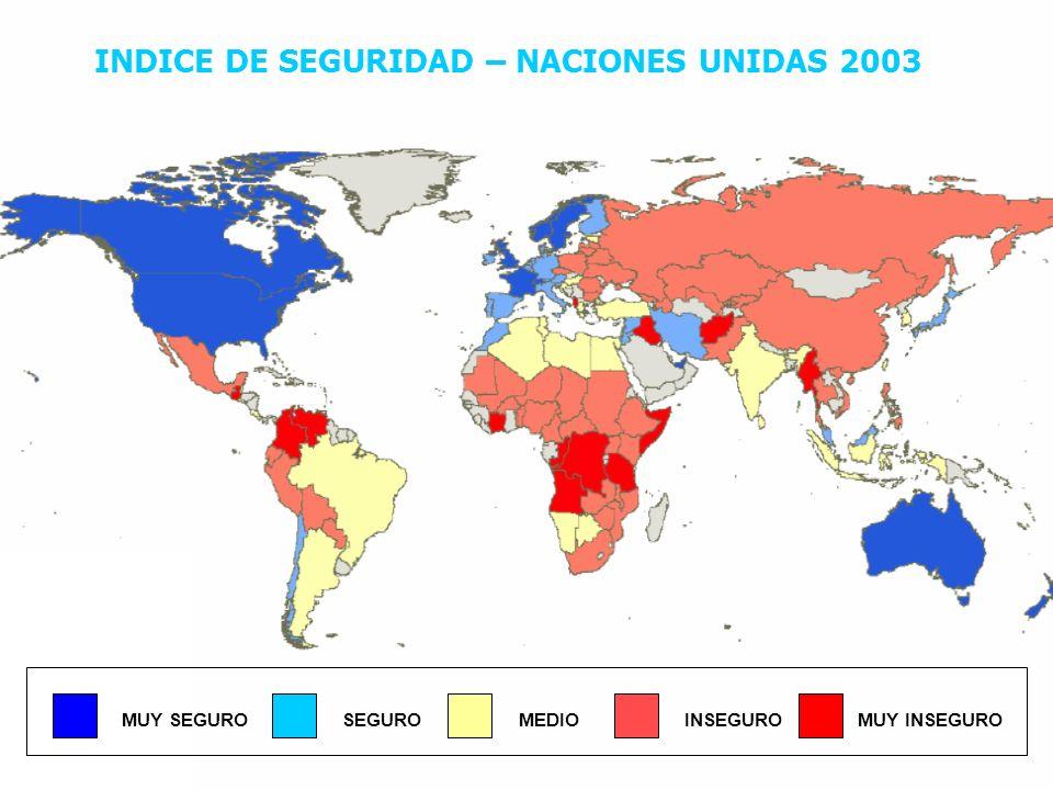 INDICE DE SEGURIDAD – NACIONES UNIDAS 2003