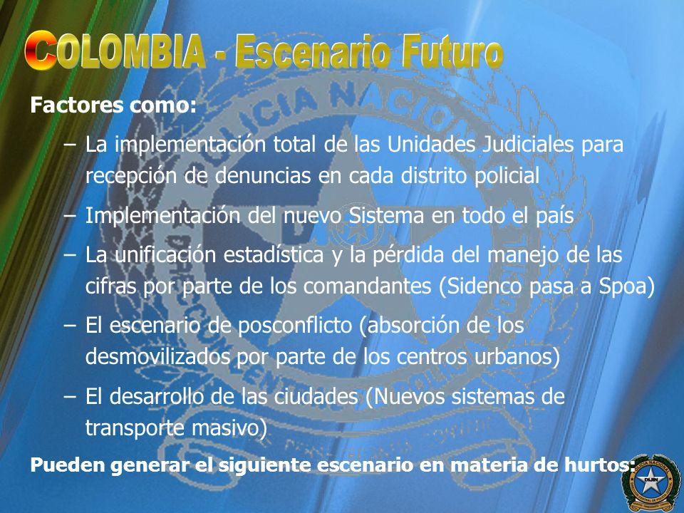 OLOMBIA - Escenario Futuro