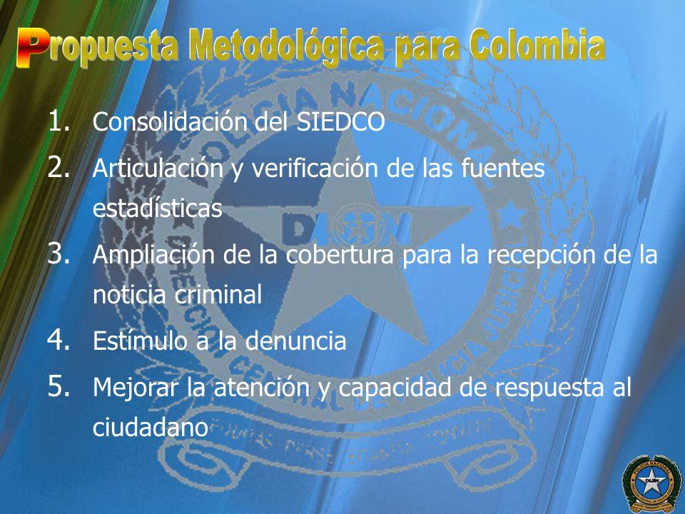 ropuesta Metodológica para Colombia