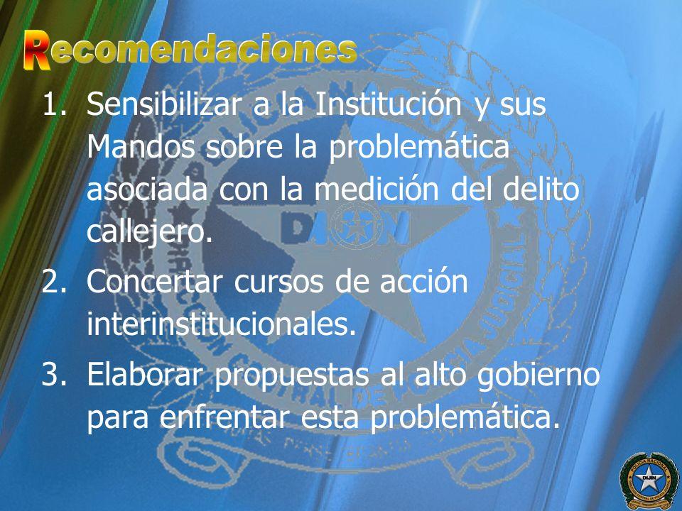 R ecomendaciones. Sensibilizar a la Institución y sus Mandos sobre la problemática asociada con la medición del delito callejero.