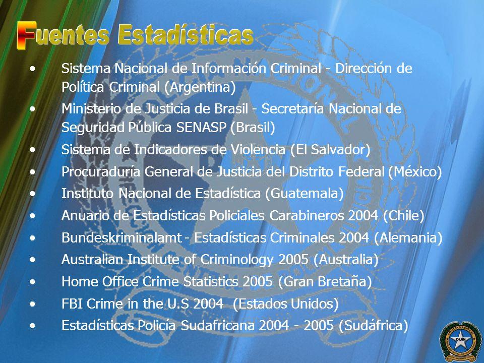 F uentes Estadísticas. • Sistema Nacional de Información Criminal - Dirección de Política Criminal (Argentina)