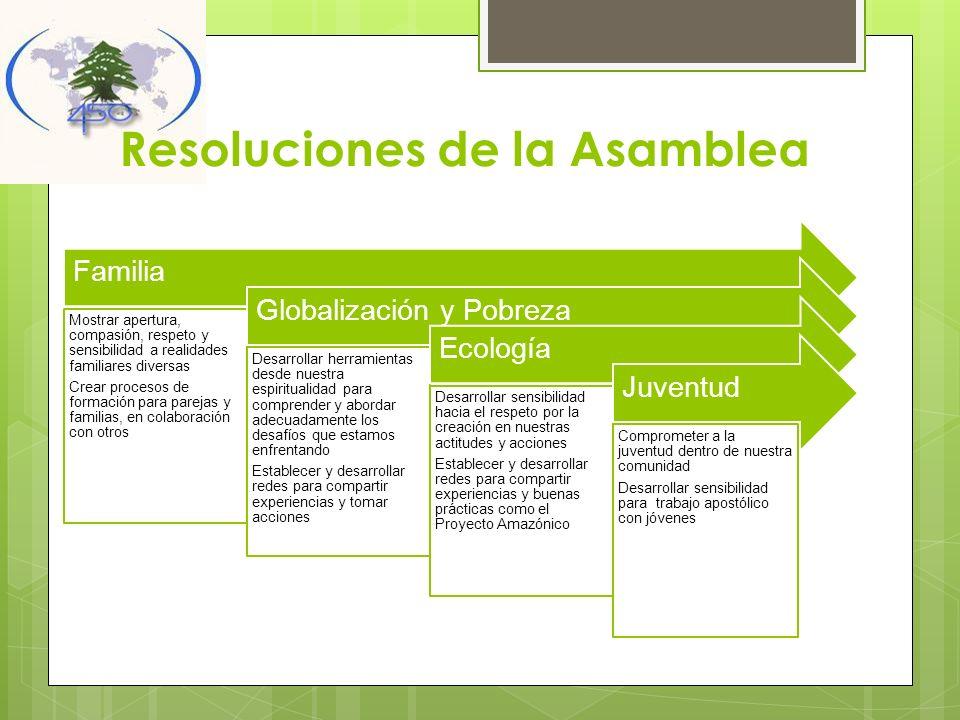 Resoluciones de la Asamblea