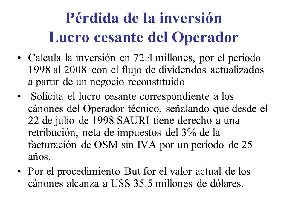 Pérdida de la inversión Lucro cesante del Operador