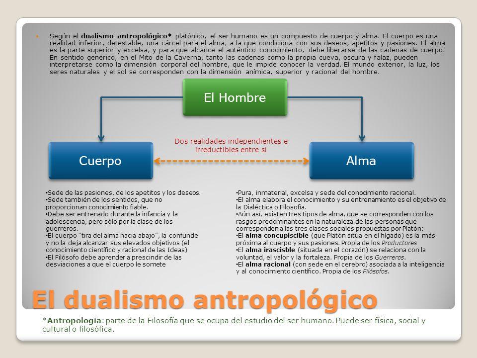 El dualismo antropológico