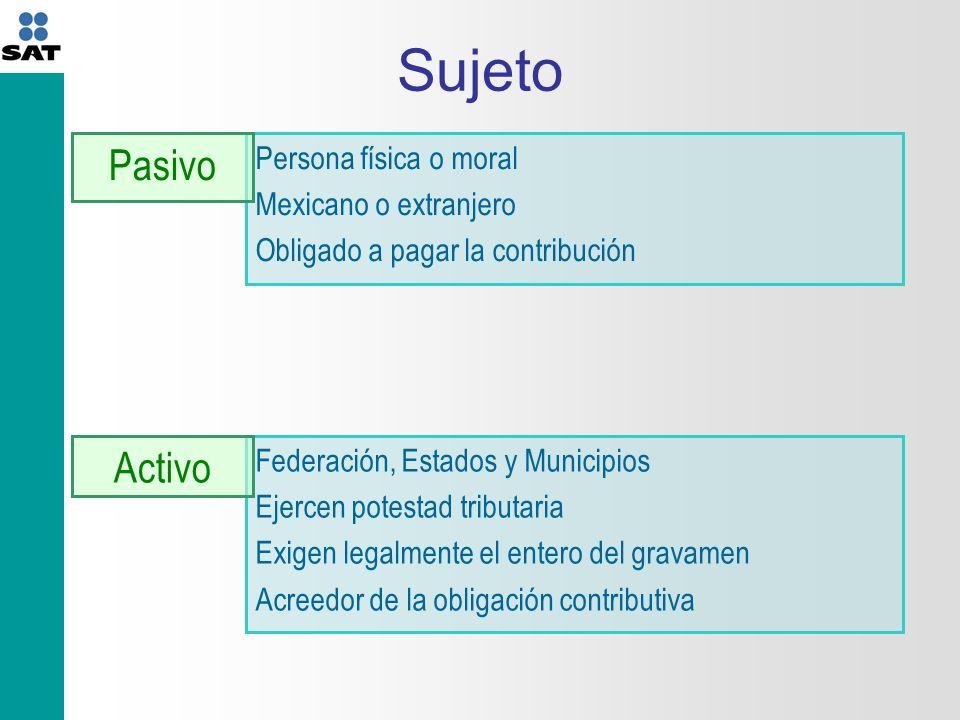 Sujeto Pasivo Activo Persona física o moral Mexicano o extranjero