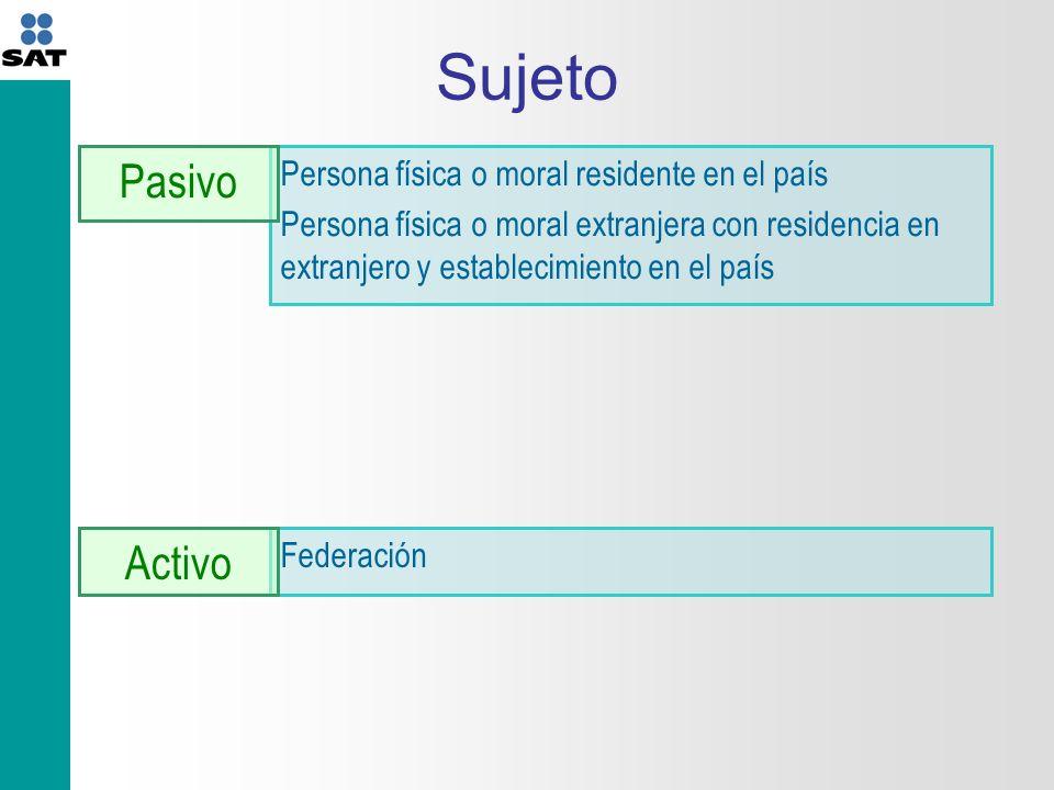 Sujeto Pasivo Activo Persona física o moral residente en el país