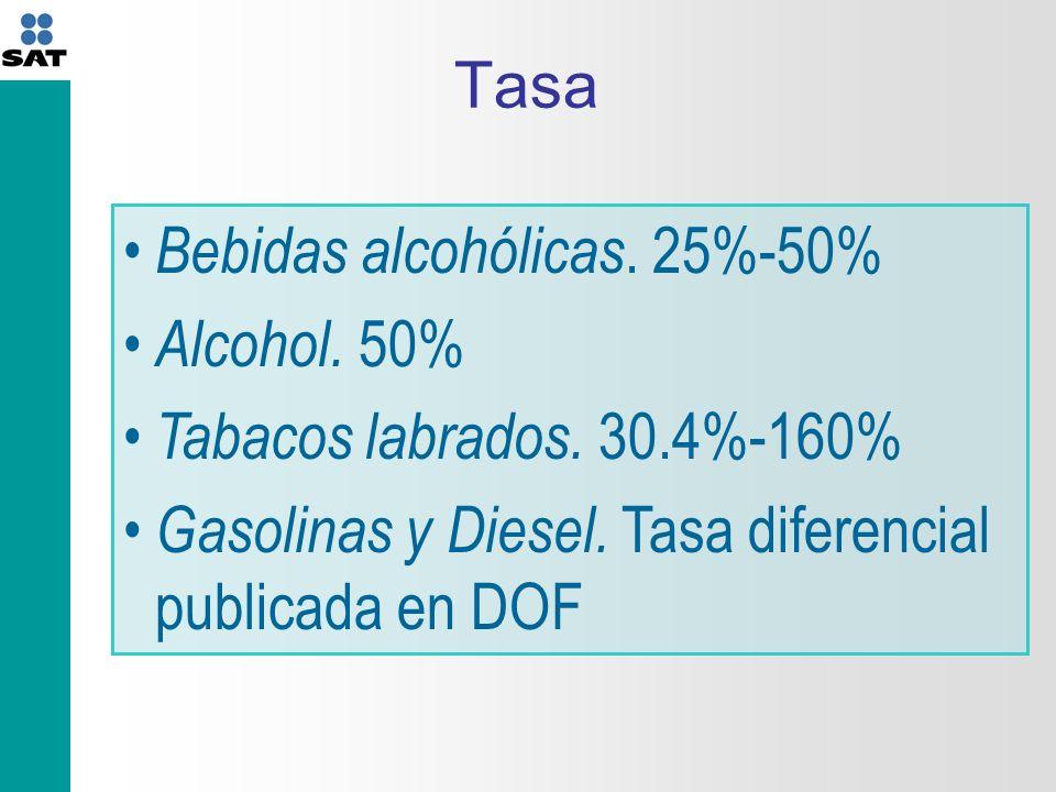 Tasa Bebidas alcohólicas. 25%-50% Alcohol. 50% Tabacos labrados.