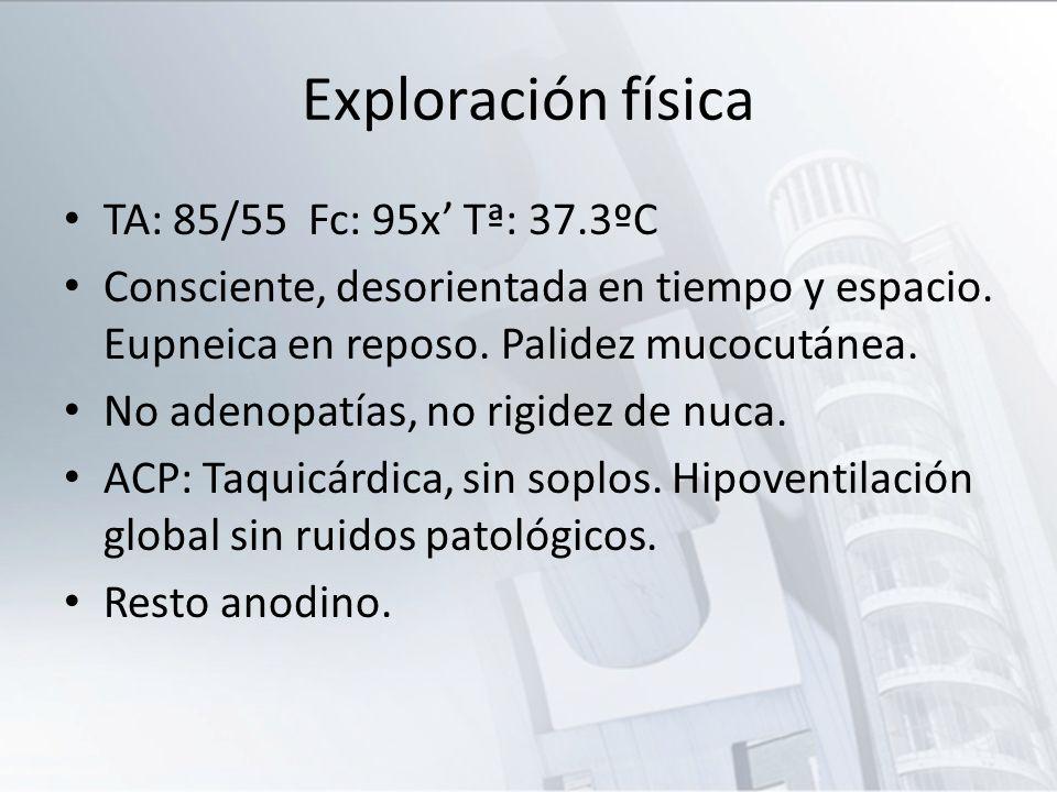 Exploración física TA: 85/55 Fc: 95x' Tª: 37.3ºC