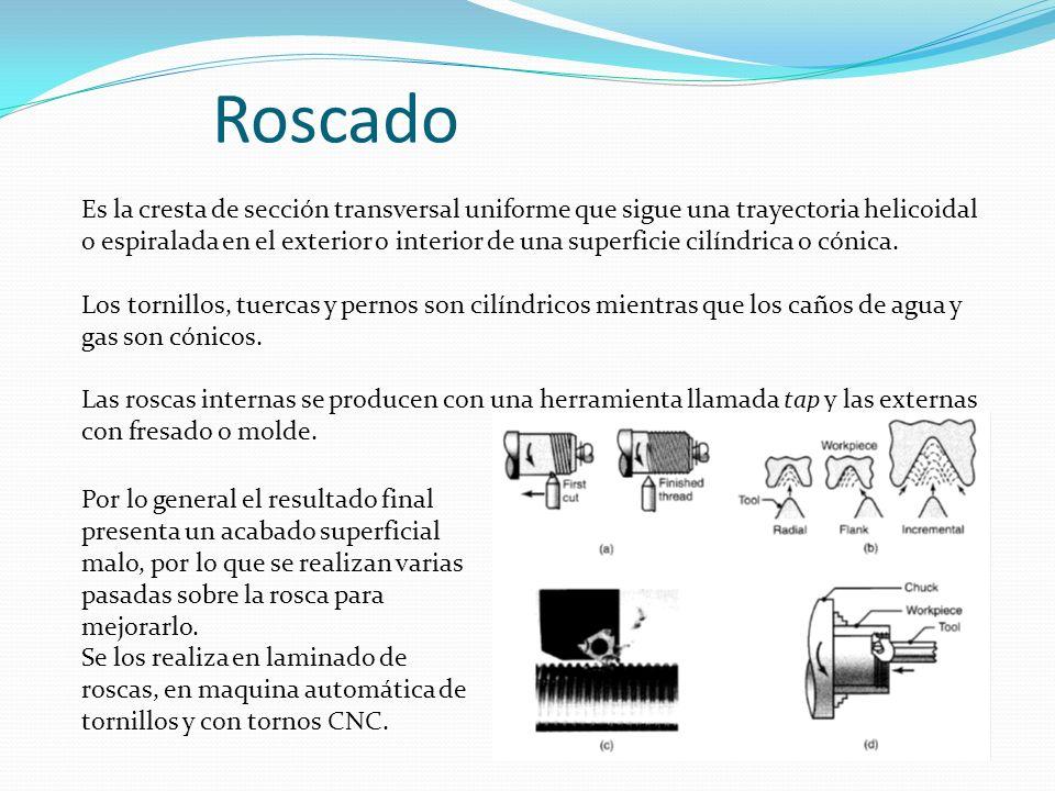Roscado