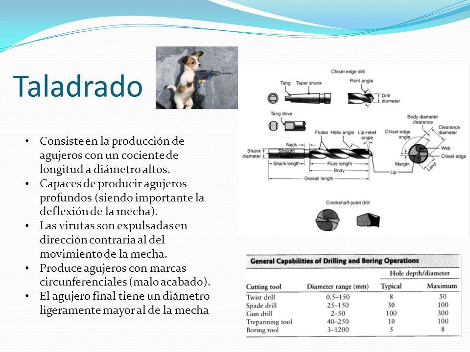 Taladrado Consiste en la producción de agujeros con un cociente de longitud a diámetro altos.