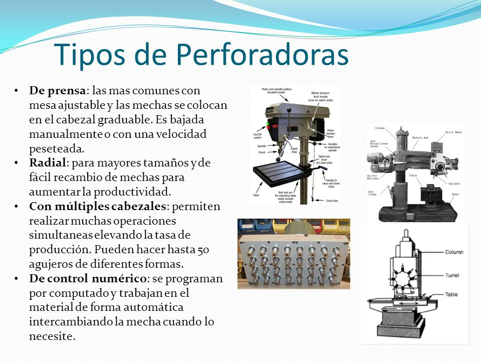 Tipos de Perforadoras
