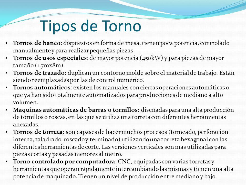Tipos de Torno Tornos de banco: dispuestos en forma de mesa, tienen poca potencia, controlado manualmente y para realizar pequeñas piezas.
