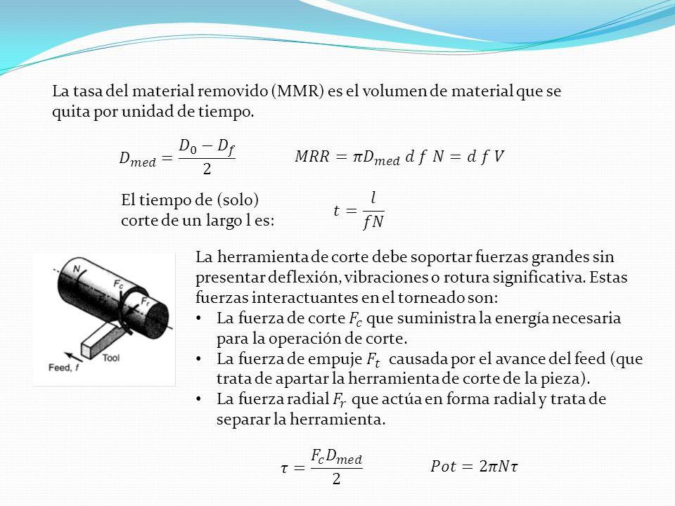 La tasa del material removido (MMR) es el volumen de material que se quita por unidad de tiempo.