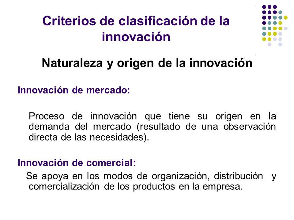 Criterios de clasificación de la innovación