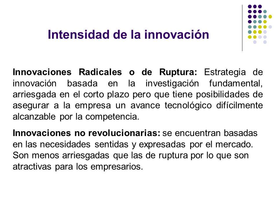 Intensidad de la innovación