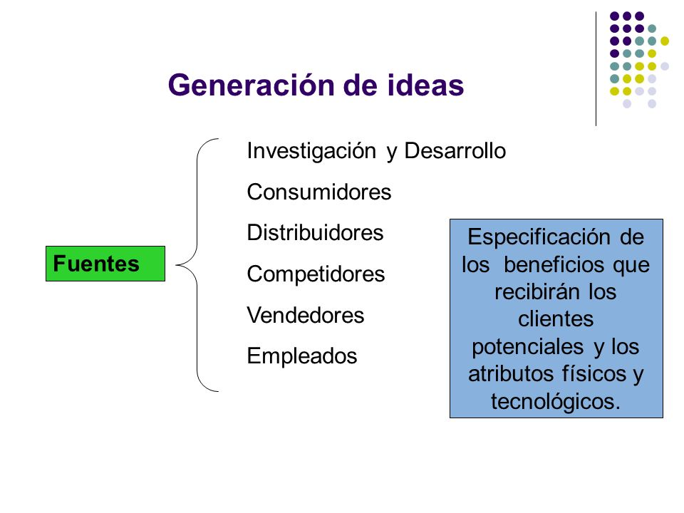 Generación de ideas Investigación y Desarrollo Consumidores