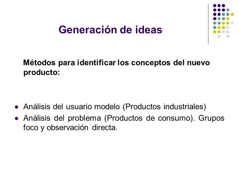 Generación de ideas Métodos para identificar los conceptos del nuevo producto: Análisis del usuario modelo (Productos industriales)