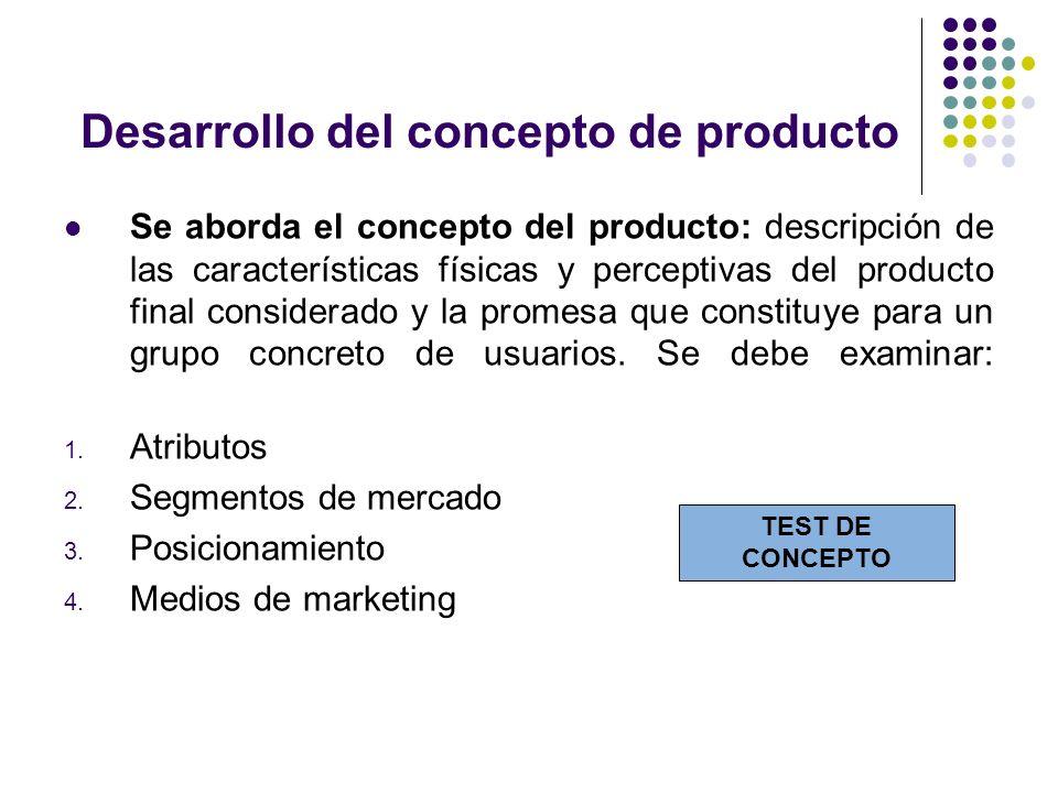 Desarrollo del concepto de producto